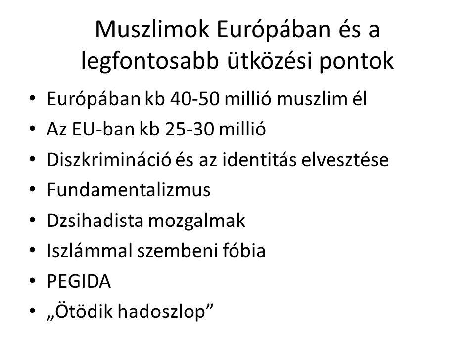 Muszlimok Európában és a legfontosabb ütközési pontok Európában kb 40-50 millió muszlim él Az EU-ban kb 25-30 millió Diszkrimináció és az identitás el