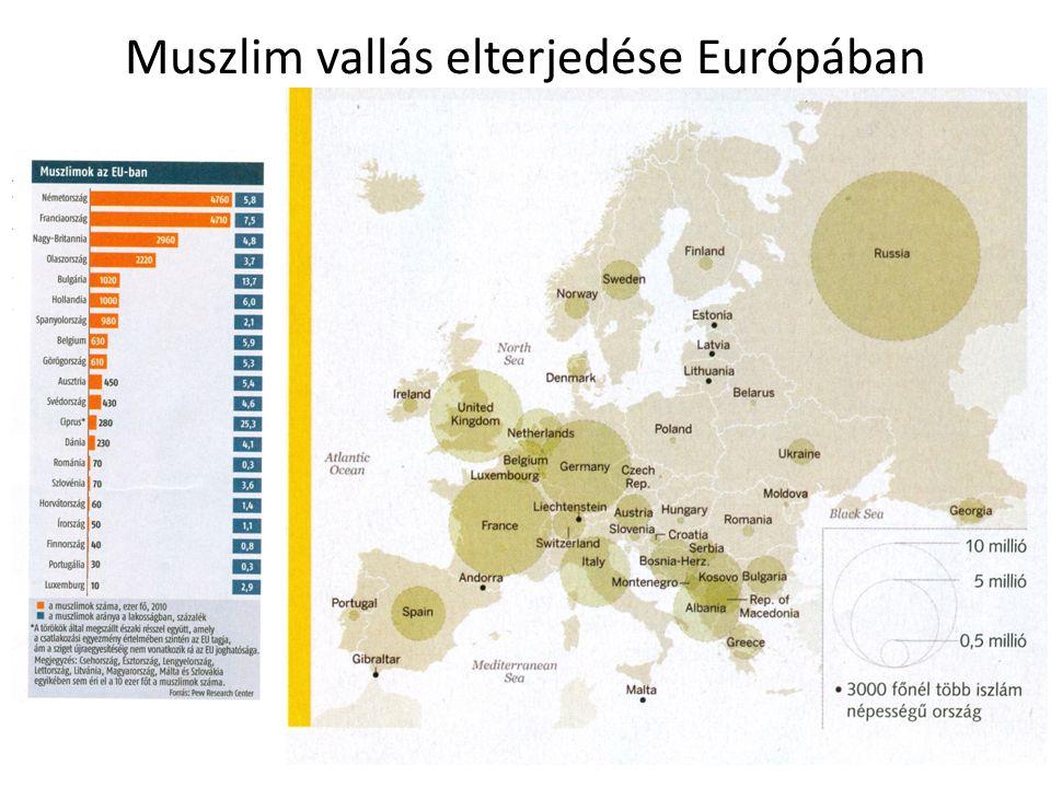 Muszlim vallás elterjedése Európában