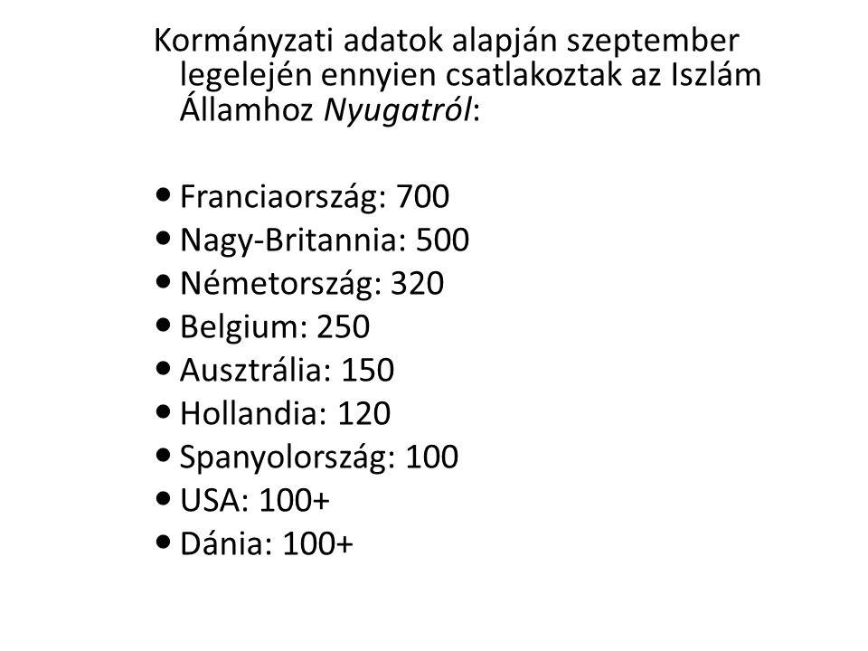 Kormányzati adatok alapján szeptember legelején ennyien csatlakoztak az Iszlám Államhoz Nyugatról: Franciaország: 700 Nagy-Britannia: 500 Németország: