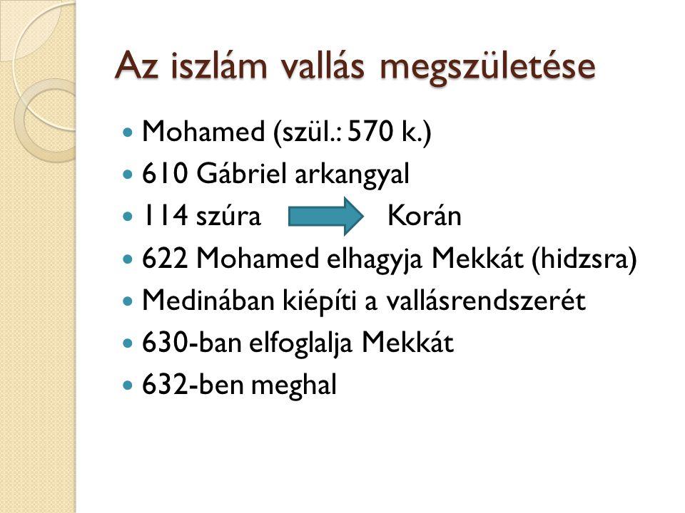 Az iszlám vallás megszületése Mohamed (szül.: 570 k.) 610 Gábriel arkangyal 114 szúra Korán 622 Mohamed elhagyja Mekkát (hidzsra) Medinában kiépíti a