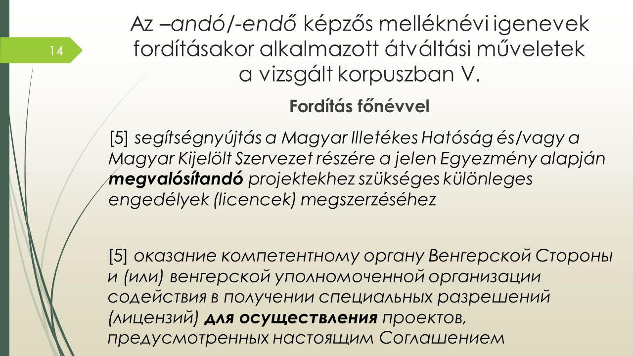 Az –andó/-endő képzős melléknévi igenevek fordításakor alkalmazott átváltási műveletek a vizsgált korpuszban V. Fordítás főnévvel [5] segítségnyújtás