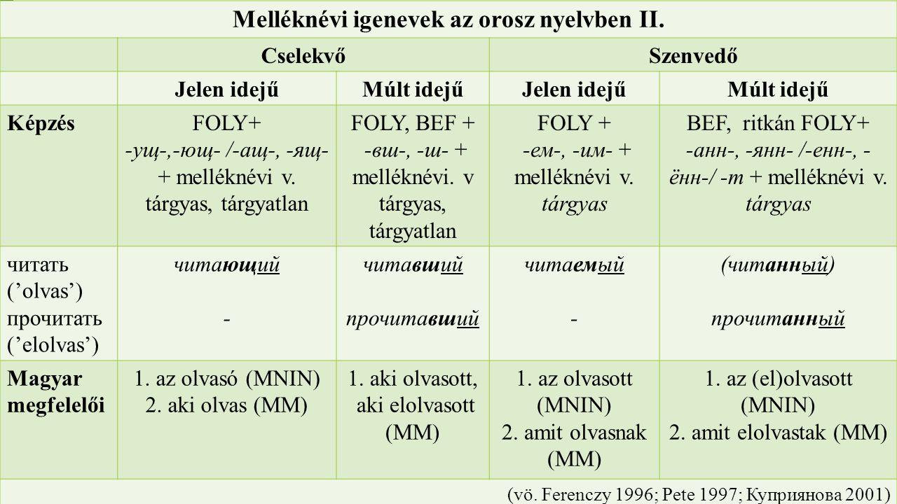 Мelléknévi igenevek az orosz nyelvben II. CselekvőSzenvedő Jelen idejűMúlt idejűJelen idejűMúlt idejű KépzésFOLY+ -ущ-,-ющ- /-aщ-, -ящ- + melléknévi v