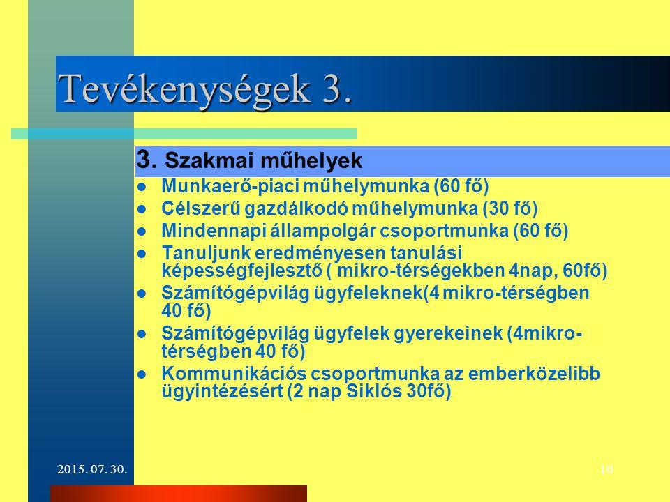 2015. 07. 30.10 Tevékenységek 3. 3. Szakmai műhelyek Munkaerő-piaci műhelymunka (60 fő) Célszerű gazdálkodó műhelymunka (30 fő) Mindennapi állampolgár