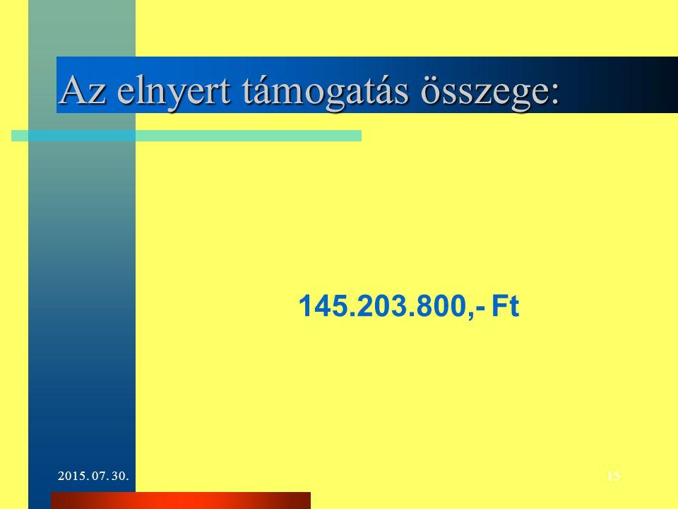 2015. 07. 30.15 Az elnyert támogatás összege: 145.203.800,- Ft