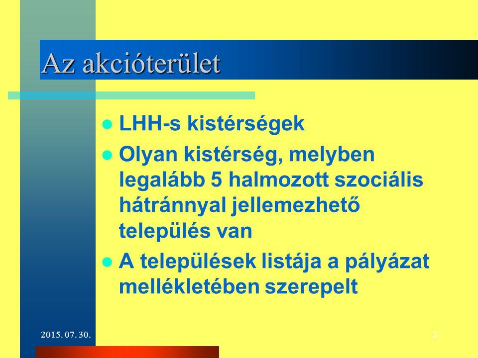 2015. 07. 30.2 Az akcióterület LHH-s kistérségek Olyan kistérség, melyben legalább 5 halmozott szociális hátránnyal jellemezhető település van A telep