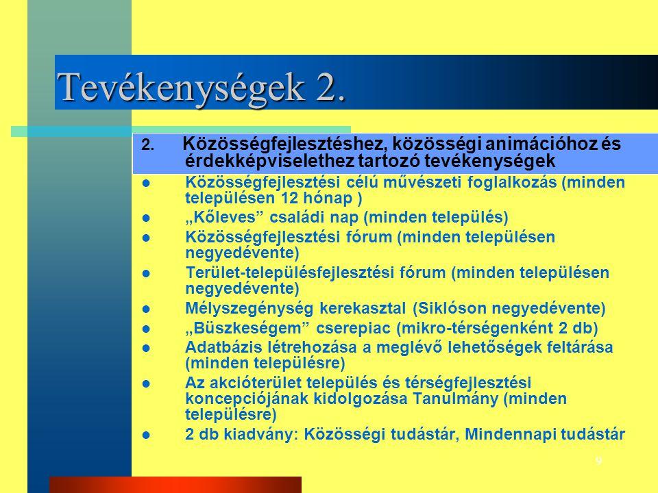 9 Tevékenységek 2. 2. Közösségfejlesztéshez, közösségi animációhoz és érdekképviselethez tartozó tevékenységek Közösségfejlesztési célú művészeti fogl