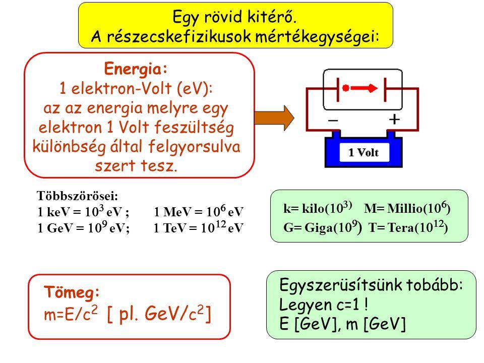 Kérdés. Mi történik ha egy részecske az ő antirészecskéjével találkozik, pl. egy elektron és egy pozitron? Tudnak-e ennek egy igen fontos orvosi alkal