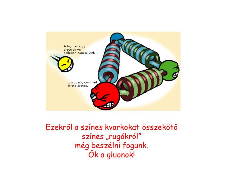 """Tegyünk kísérletet egy kvark kiszabadítására a """" proton-börtönből"""": Támadjuk meg (ütköztessük) a protont egy nagyenergiás elektronnal! Az elektron meg"""