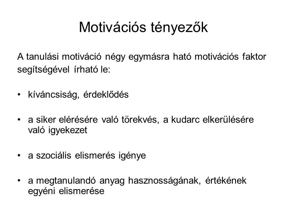 Motivációs tényezők A tanulási motiváció négy egymásra ható motivációs faktor segítségével írható le: kíváncsiság, érdeklődés a siker elérésére való t