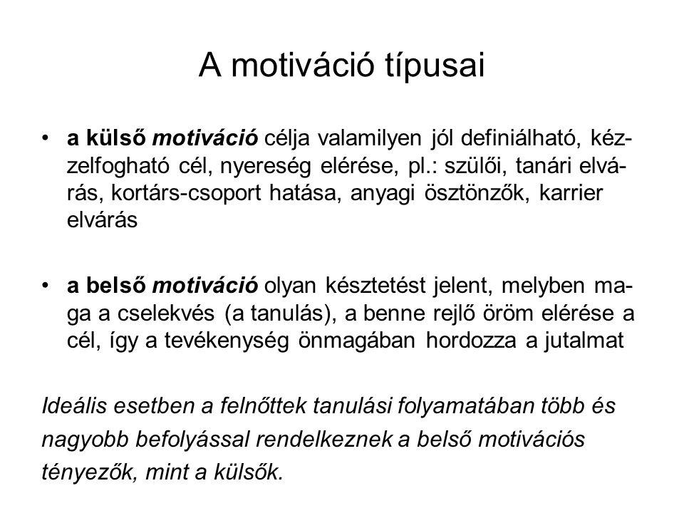 A motiváció típusai a külső motiváció célja valamilyen jól definiálható, kéz- zelfogható cél, nyereség elérése, pl.: szülői, tanári elvá- rás, kortárs