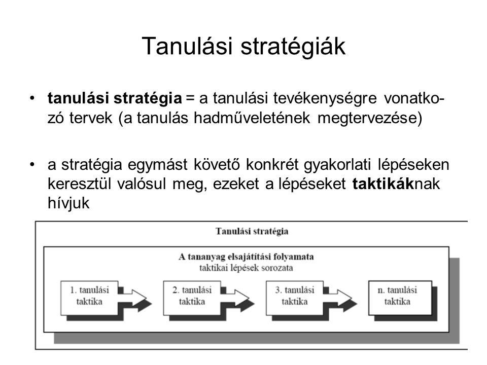 Tanulási stratégiák tanulási stratégia = a tanulási tevékenységre vonatko- zó tervek (a tanulás hadműveletének megtervezése) a stratégia egymást követ