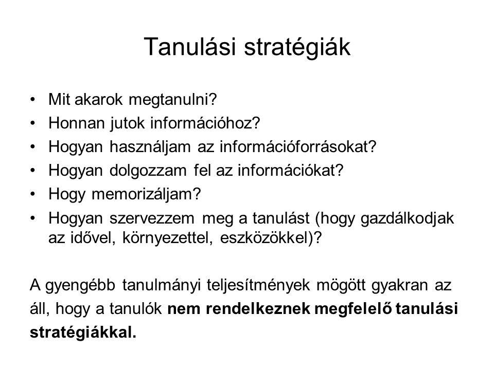 Tanulási stratégiák Mit akarok megtanulni? Honnan jutok információhoz? Hogyan használjam az információforrásokat? Hogyan dolgozzam fel az információka