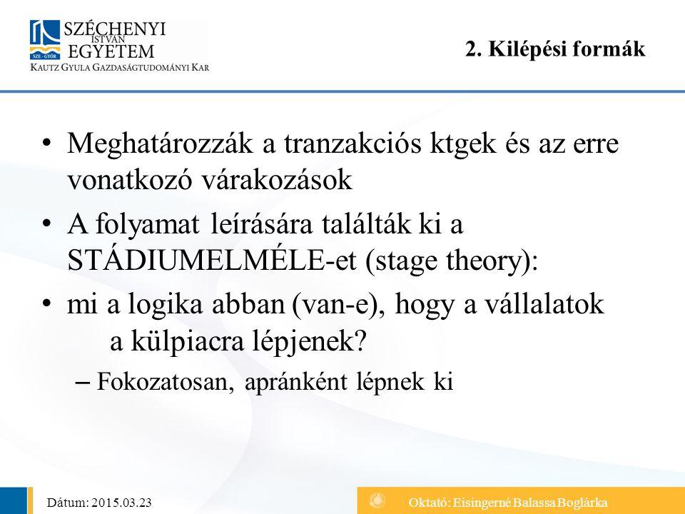 Meghatározzák a tranzakciós ktgek és az erre vonatkozó várakozások A folyamat leírására találták ki a STÁDIUMELMÉLE-et (stage theory): mi a logika abb