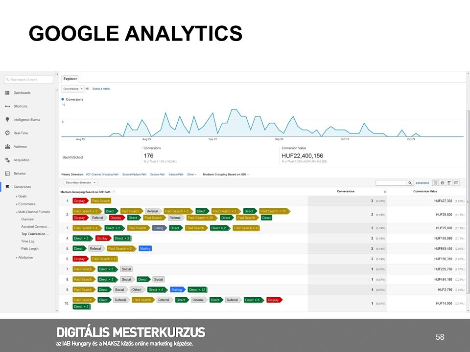 58 GOOGLE ANALYTICS