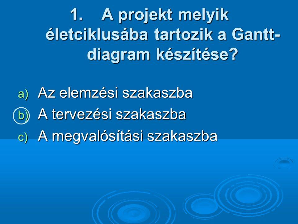 1.A projekt melyik életciklusába tartozik a Gantt- diagram készítése.