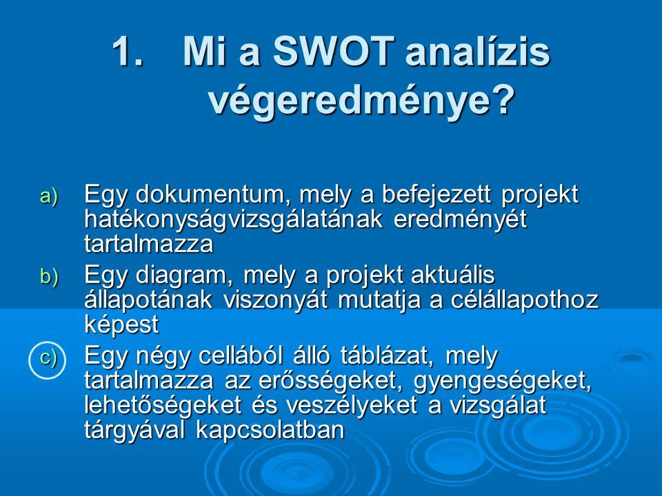 1.Mi a SWOT analízis végeredménye.
