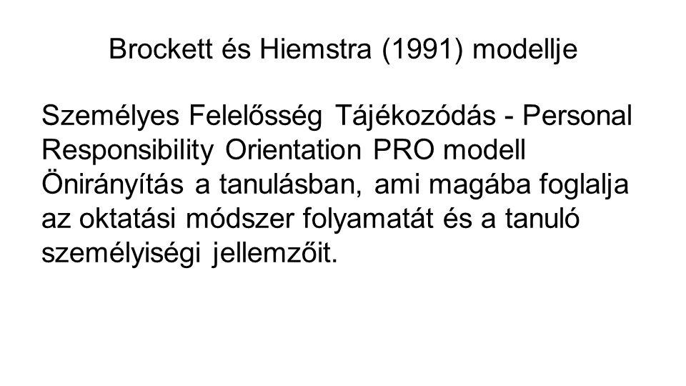 Brockett és Hiemstra (1991) modellje Személyes Felelősség Tájékozódás - Personal Responsibility Orientation PRO modell Önirányítás a tanulásban, ami m