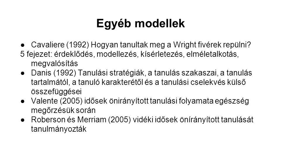 Egyéb modellek ●Cavaliere (1992) Hogyan tanultak meg a Wright fivérek repülni? 5 fejezet: érdeklődés, modellezés, kísérletezés, elméletalkotás, megval