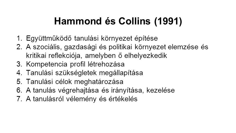 Hammond és Collins (1991) 1.Együttműködő tanulási környezet építése 2.A szociális, gazdasági és politikai környezet elemzése és kritikai reflekciója,