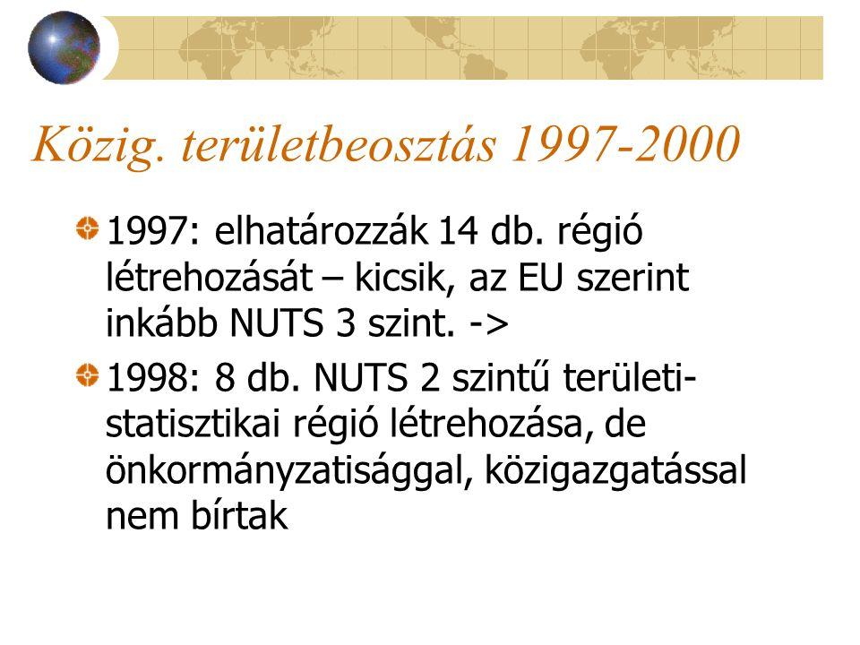 Közig. területbeosztás 1997-2000 1997: elhatározzák 14 db.