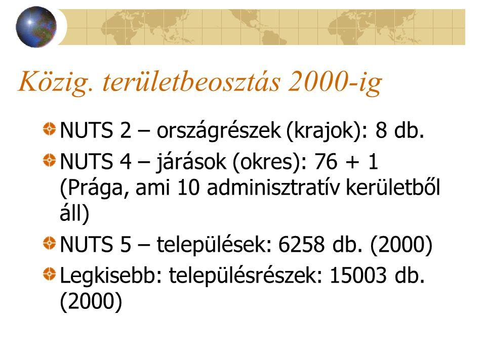 Közig. területbeosztás 2000-ig NUTS 2 – országrészek (krajok): 8 db.