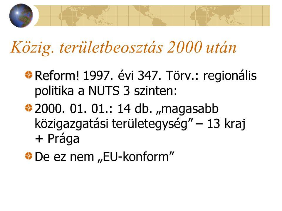 Közig. területbeosztás 2000 után Reform. Reform.