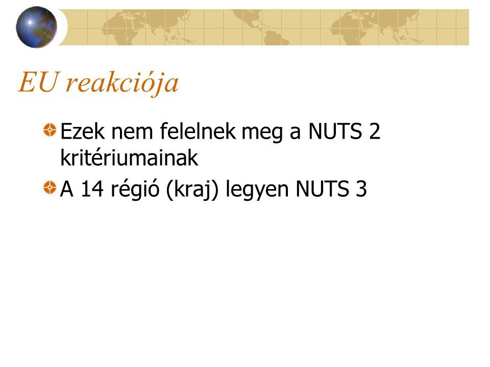EU reakciója Ezek nem felelnek meg a NUTS 2 kritériumainak A 14 régió (kraj) legyen NUTS 3