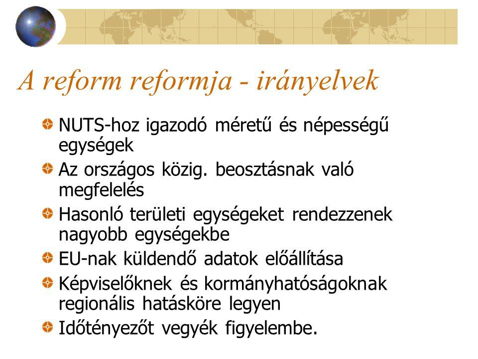 A reform reformja - irányelvek NUTS-hoz igazodó méretű és népességű egységek Az országos közig.