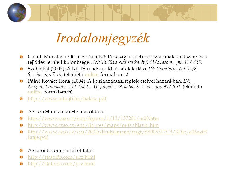 Irodalomjegyzék Chlad, Miroslav (2001): A Cseh Köztársaság területi beosztásának rendszere és a fejlődés területi különbségei.