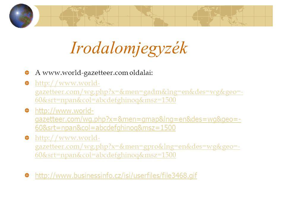 Irodalomjegyzék A www.world-gazetteer.com oldalai: http://www.world- gazetteer.com/wg.php x=&men=gadm&lng=en&des=wg&geo=- 60&srt=npan&col=abcdefghinoq&msz=1500 http://www.world- gazetteer.com/wg.php x=&men=gmap&lng=en&des=wg&geo=- 60&srt=npan&col=abcdefghinoq&msz=1500 http://www.world- gazetteer.com/wg.php x=&men=gpro&lng=en&des=wg&geo=- 60&srt=npan&col=abcdefghinoq&msz=1500 http://www.businessinfo.cz/isi/userfiles/file3468.gif