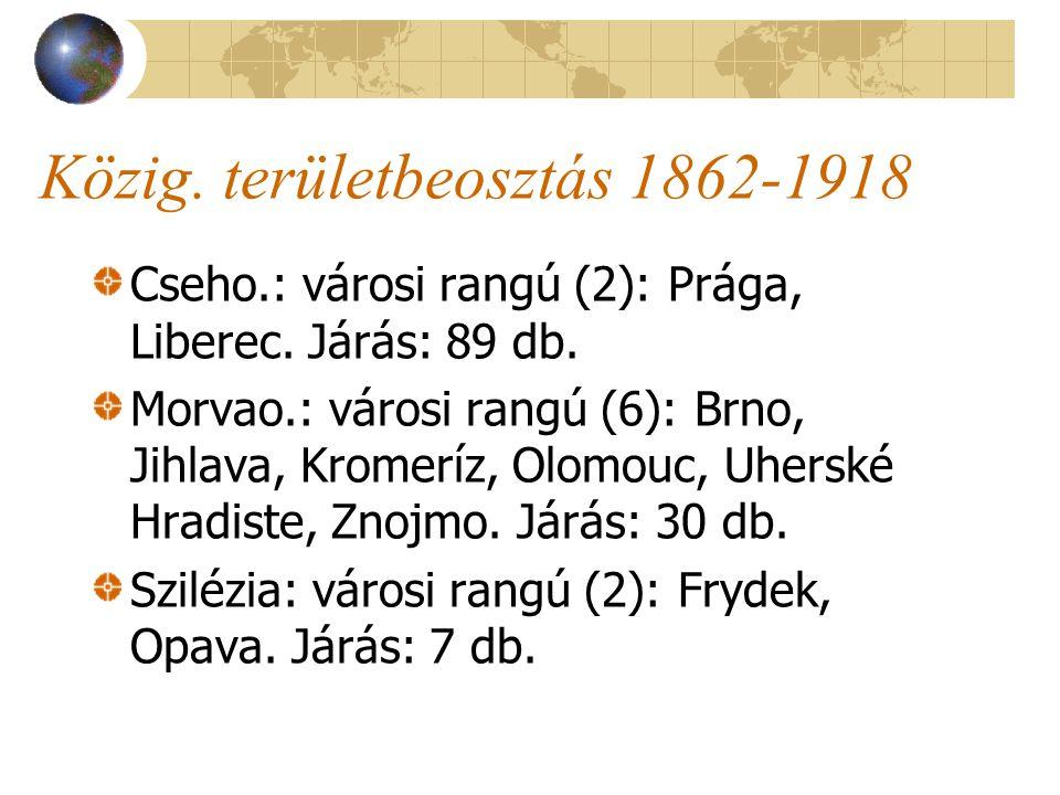 Közig. területbeosztás 1862-1918 Cseho.: városi rangú (2): Prága, Liberec.