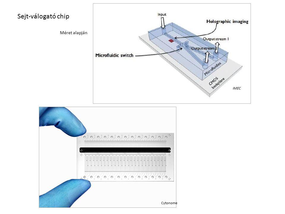 Sejt-válogató chip IMEC Méret alapján Cytonome