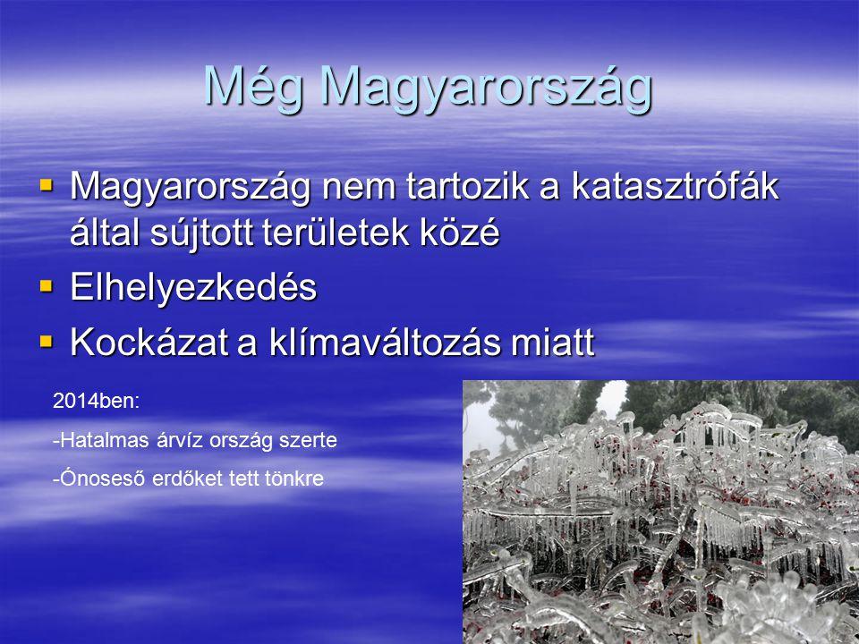 Még Magyarország  Magyarország nem tartozik a katasztrófák által sújtott területek közé  Elhelyezkedés  Kockázat a klímaváltozás miatt 2014ben: -Ha