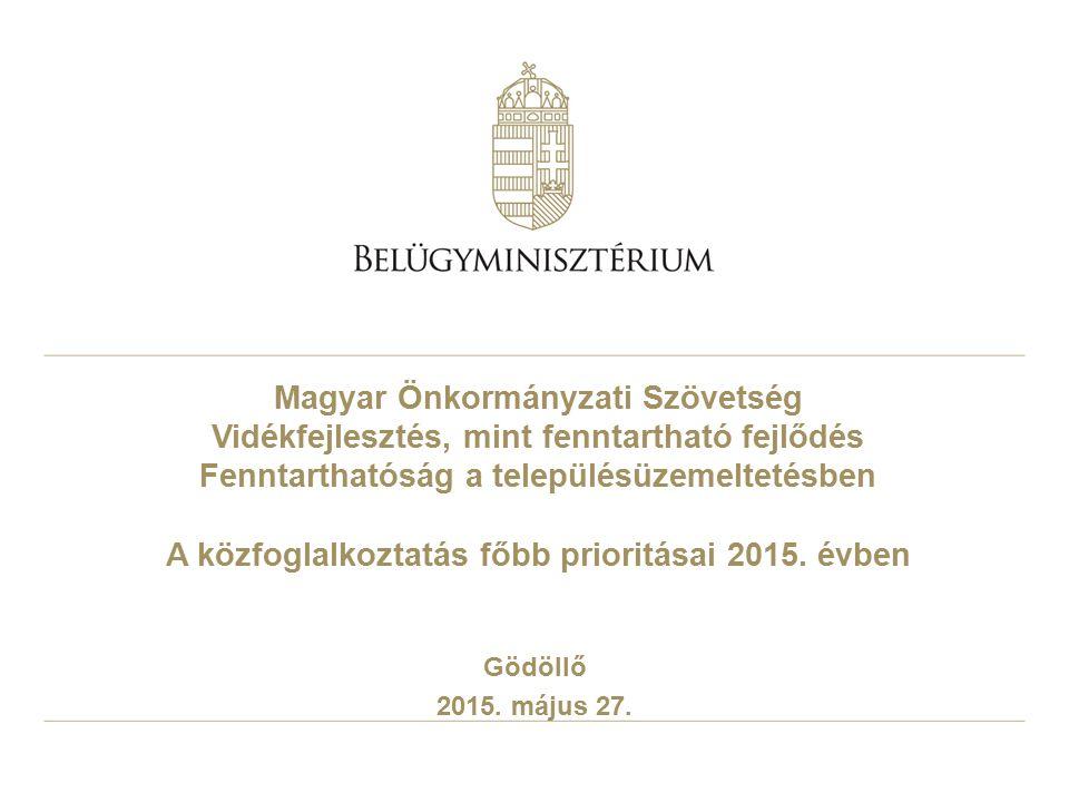 Magyar Önkormányzati Szövetség Vidékfejlesztés, mint fenntartható fejlődés Fenntarthatóság a településüzemeltetésben A közfoglalkoztatás főbb prioritá