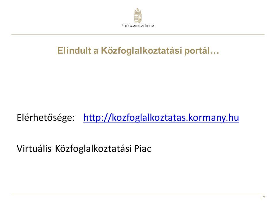 17 Elindult a Közfoglalkoztatási portál… Elérhetősége: http://kozfoglalkoztatas.kormany.huhttp://kozfoglalkoztatas.kormany.hu Virtuális Közfoglalkozta