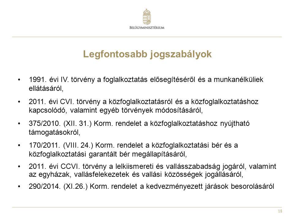 18 Legfontosabb jogszabályok 1991. évi IV. törvény a foglalkoztatás elősegítéséről és a munkanélküliek ellátásáról, 2011. évi CVI. törvény a közfoglal