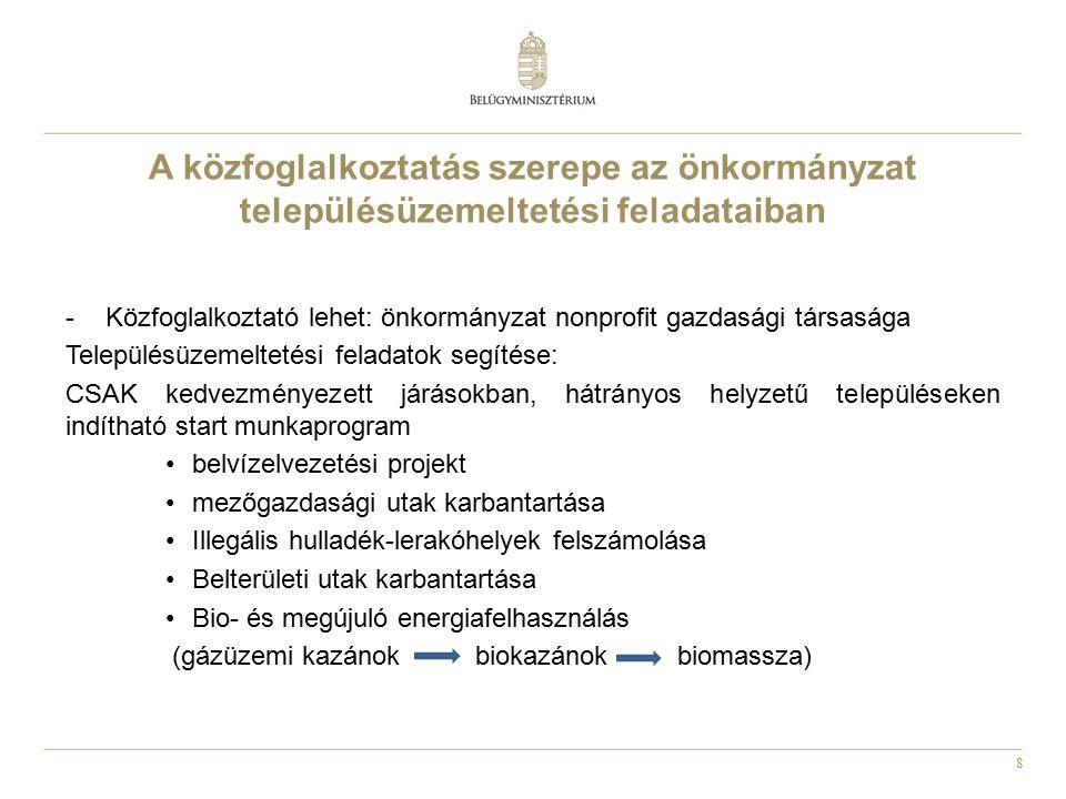 8 A közfoglalkoztatás szerepe az önkormányzat településüzemeltetési feladataiban -Közfoglalkoztató lehet: önkormányzat nonprofit gazdasági társasága T