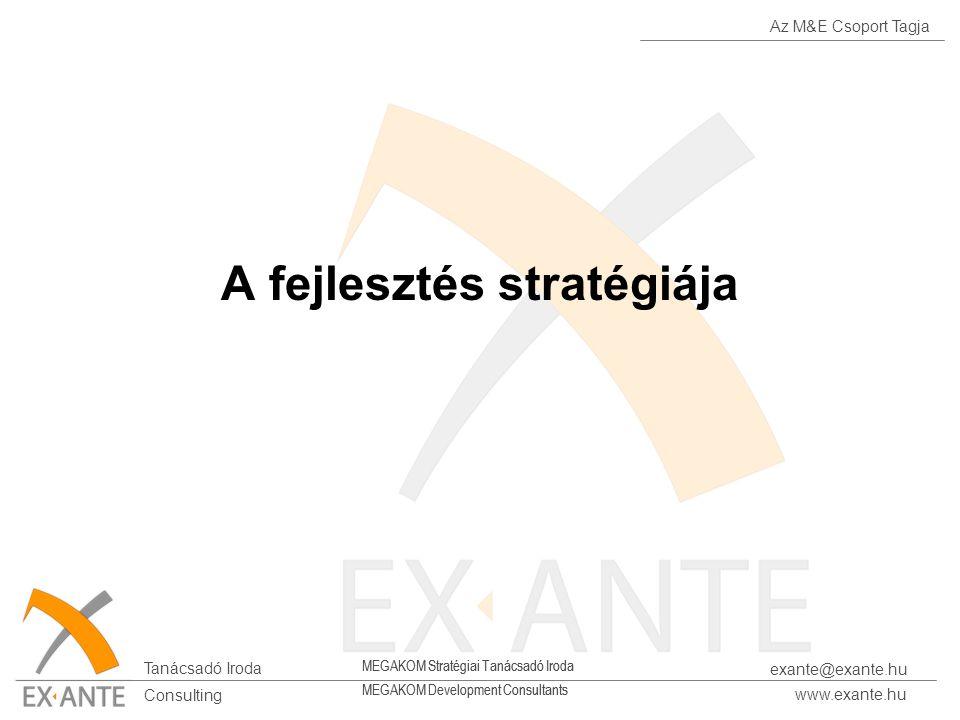 Az M&E Csoport Tagja Tanácsadó Iroda www.exante.hu Consulting exante@exante.hu MEGAKOM Stratégiai Tanácsadó Iroda MEGAKOM Development Consultants A fe