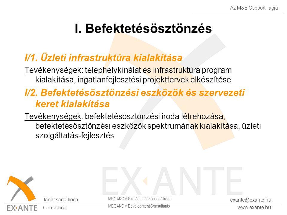 Az M&E Csoport Tagja Tanácsadó Iroda www.exante.hu Consulting exante@exante.hu MEGAKOM Stratégiai Tanácsadó Iroda MEGAKOM Development Consultants I. B
