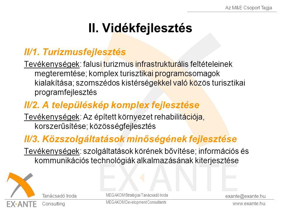Az M&E Csoport Tagja Tanácsadó Iroda www.exante.hu Consulting exante@exante.hu MEGAKOM Stratégiai Tanácsadó Iroda MEGAKOM Development Consultants II.