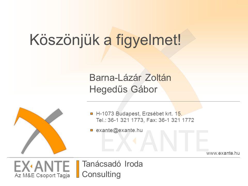 Az M&E Csoport Tagja Tanácsadó Iroda www.exante.hu H-1073 Budapest, Erzsébet krt. 15. Tel.: 36-1 321 1773, Fax: 36-1 321 1772 exante@exante.hu Consult