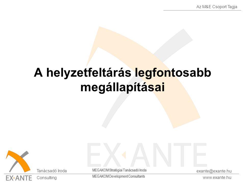 Az M&E Csoport Tagja Tanácsadó Iroda www.exante.hu Consulting exante@exante.hu MEGAKOM Stratégiai Tanácsadó Iroda MEGAKOM Development Consultants A he