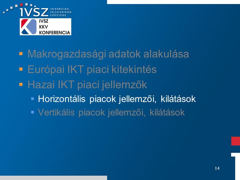 14  Makrogazdasági adatok alakulása  Európai IKT piaci kitekintés  Hazai IKT piaci jellemzők  Horizontális piacok jellemzői, kilátások  Vertikális piacok jellemzői, kilátások