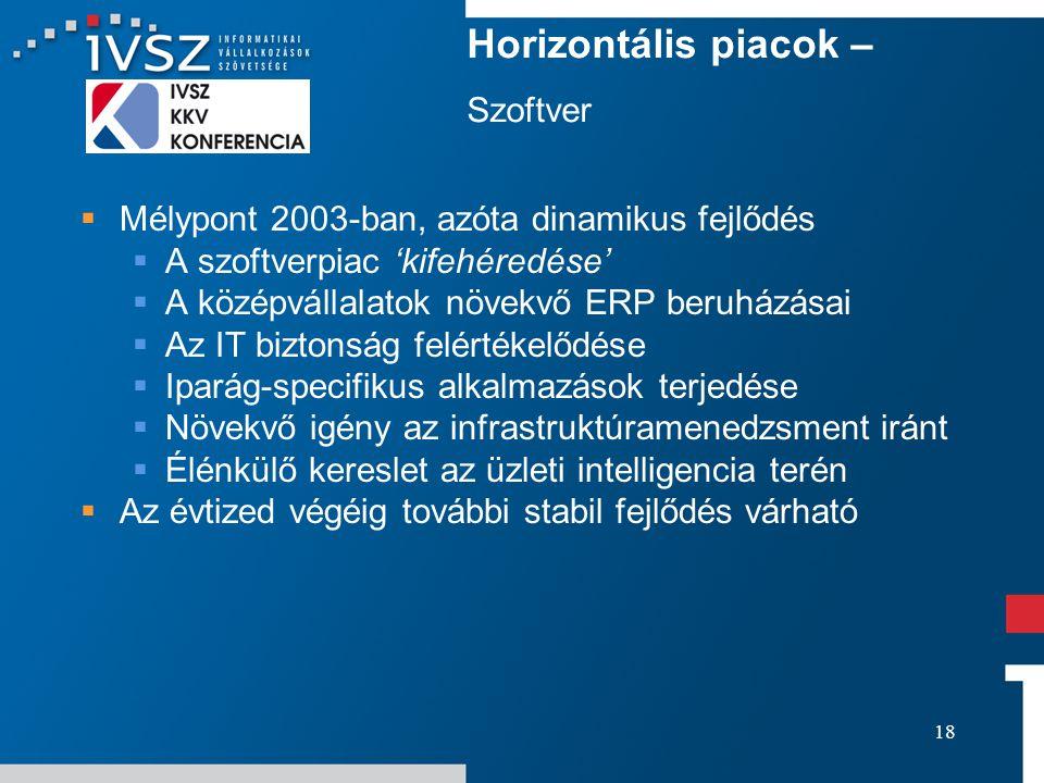 18 Horizontális piacok – Szoftver  Mélypont 2003-ban, azóta dinamikus fejlődés  A szoftverpiac 'kifehéredése'  A középvállalatok növekvő ERP beruházásai  Az IT biztonság felértékelődése  Iparág-specifikus alkalmazások terjedése  Növekvő igény az infrastruktúramenedzsment iránt  Élénkülő kereslet az üzleti intelligencia terén  Az évtized végéig további stabil fejlődés várható