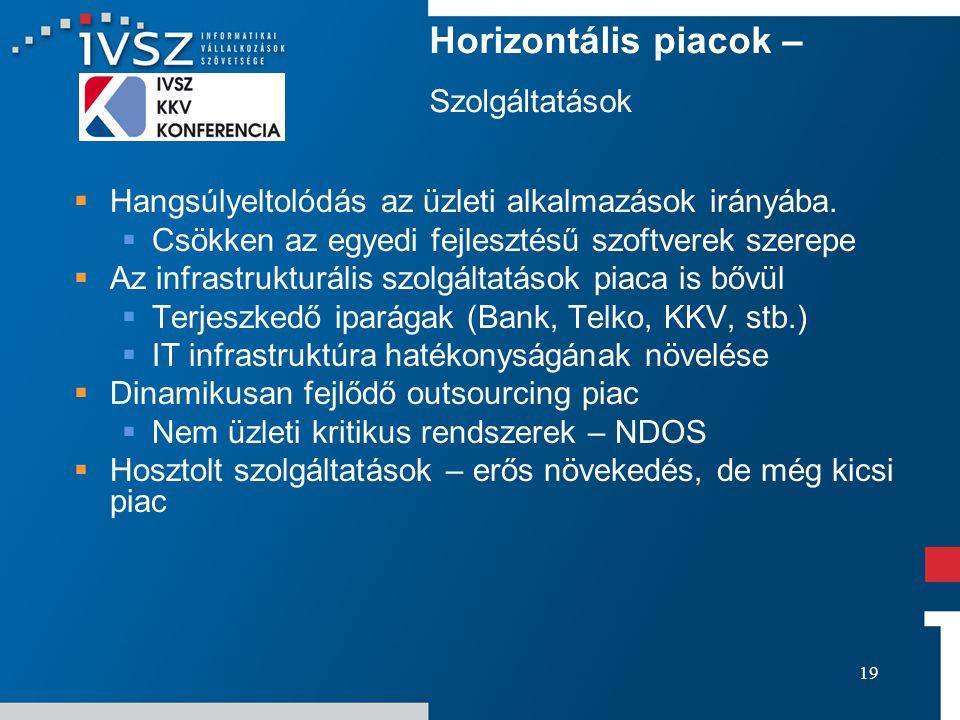 19 Horizontális piacok – Szolgáltatások  Hangsúlyeltolódás az üzleti alkalmazások irányába.