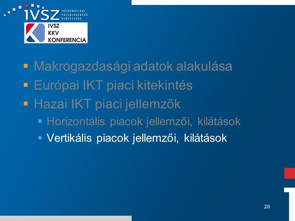 20  Makrogazdasági adatok alakulása  Európai IKT piaci kitekintés  Hazai IKT piaci jellemzők  Horizontális piacok jellemzői, kilátások  Vertikális piacok jellemzői, kilátások