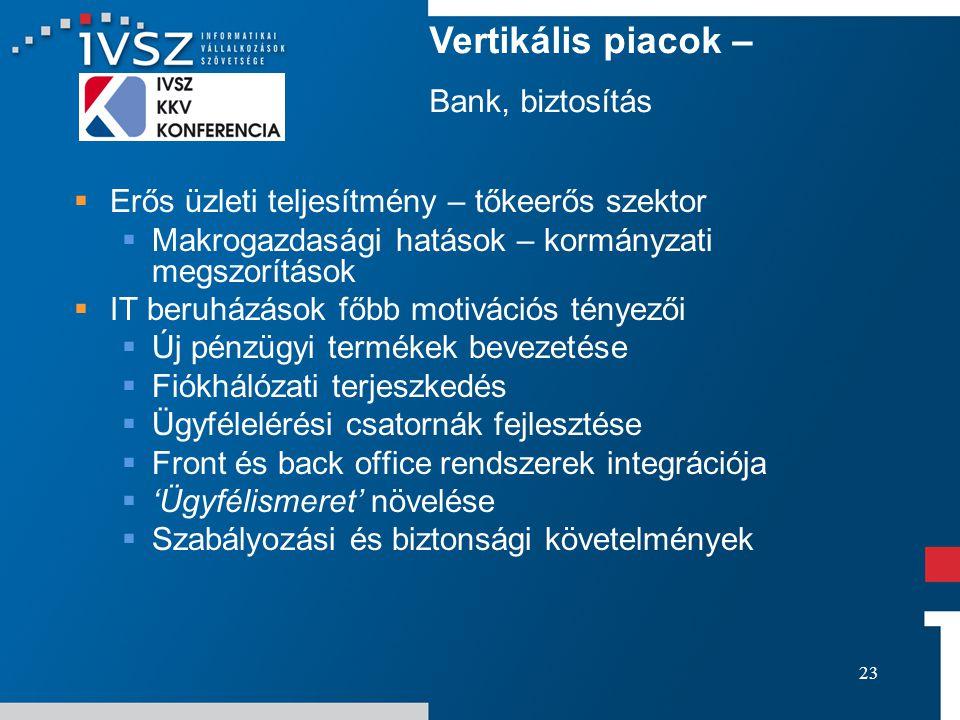23 Vertikális piacok – Bank, biztosítás  Erős üzleti teljesítmény – tőkeerős szektor  Makrogazdasági hatások – kormányzati megszorítások  IT beruházások főbb motivációs tényezői  Új pénzügyi termékek bevezetése  Fiókhálózati terjeszkedés  Ügyfélelérési csatornák fejlesztése  Front és back office rendszerek integrációja  'Ügyfélismeret' növelése  Szabályozási és biztonsági követelmények
