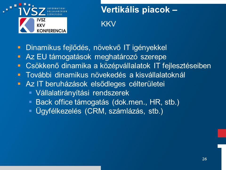 26 Vertikális piacok – KKV  Dinamikus fejlődés, növekvő IT igényekkel  Az EU támogatások meghatározó szerepe  Csökkenő dinamika a középvállalatok IT fejlesztéseiben  További dinamikus növekedés a kisvállalatoknál  Az IT beruházások elsődleges célterületei  Vállalatirányítási rendszerek  Back office támogatás (dok.men., HR, stb.)  Ügyfélkezelés (CRM, számlázás, stb.)