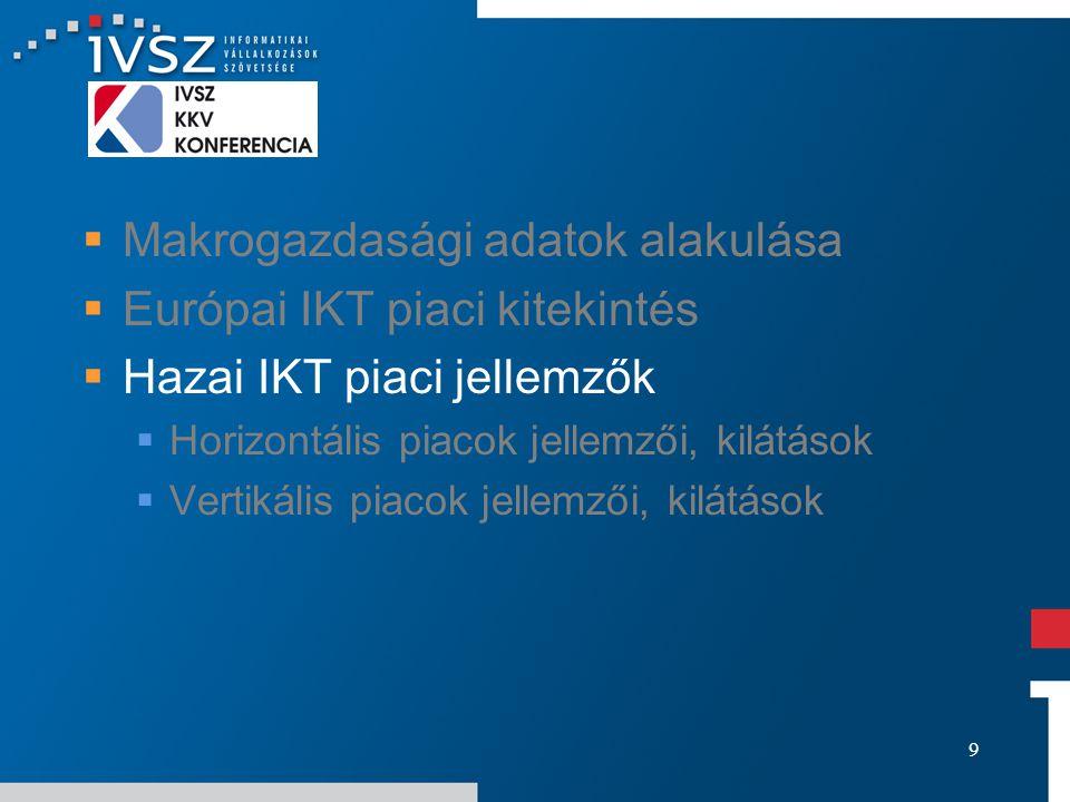 9  Makrogazdasági adatok alakulása  Európai IKT piaci kitekintés  Hazai IKT piaci jellemzők  Horizontális piacok jellemzői, kilátások  Vertikális piacok jellemzői, kilátások