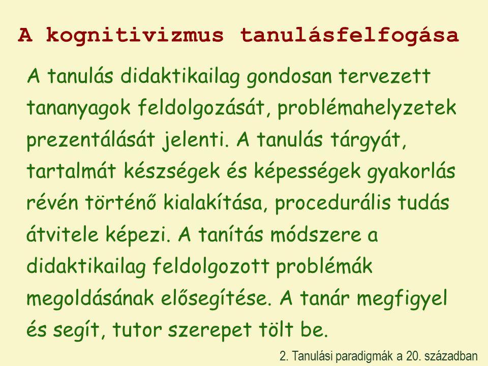 A kognitivizmus tanulásfelfogása 2. Tanulási paradigmák a 20.